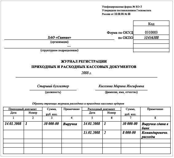 Журнал регистрации приходных и расходных кассовых документов (КО-3)